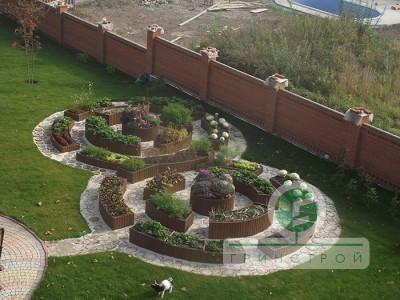 Частное озеленение: декор